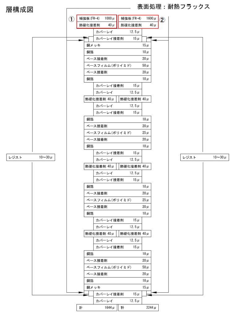 高多層FPC基板(内層BS部分削除)層構成図
